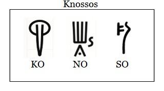 KONOSO