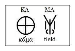 KAMA field