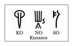 Linear B KO-NO-SO (Knossos)