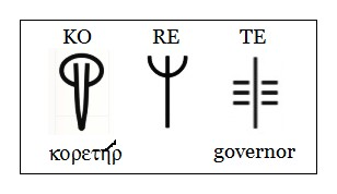 KORETE koreitei governor