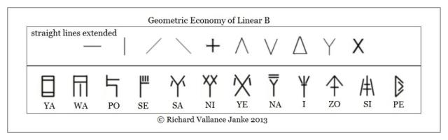Geometry JA to PE