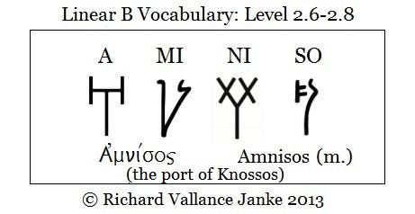 Linear B AMINISO Amnisos (m.)