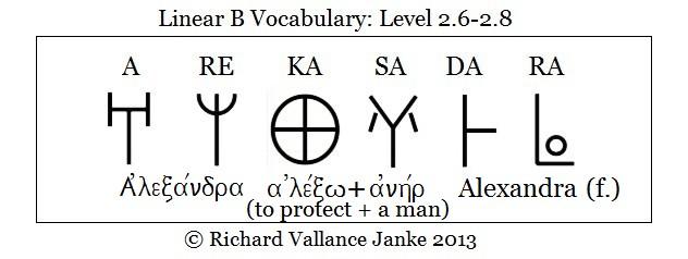 Linear B AREKASADARA Alexandra f.