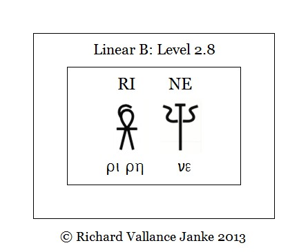 Linear B Level 2.8 RI NE