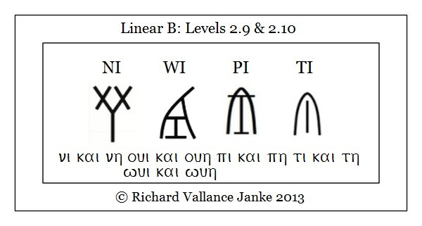 Linear B Level 2.9 and 2.10