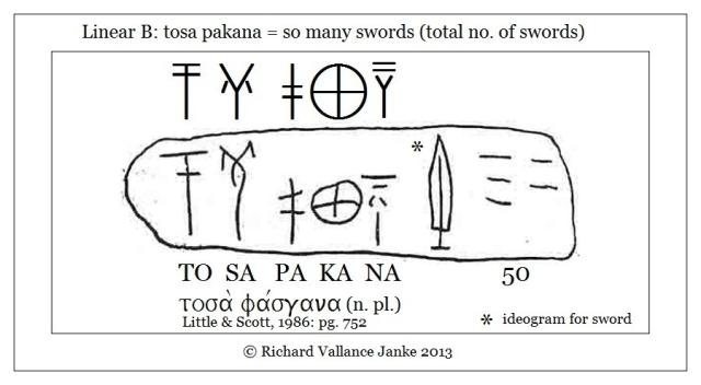 Linear B Tosa Pakana