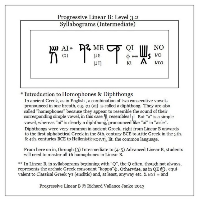 Progressive Linear  B syllabograms Level 3.2 AI ME QI NO