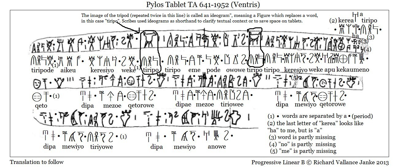 compare and contrast knossos and pylos Information on history of ancient greece minoan, neolithic period, bronze age, mycenaean , dark ages,  the language was used mostly in knossos and in pylos.
