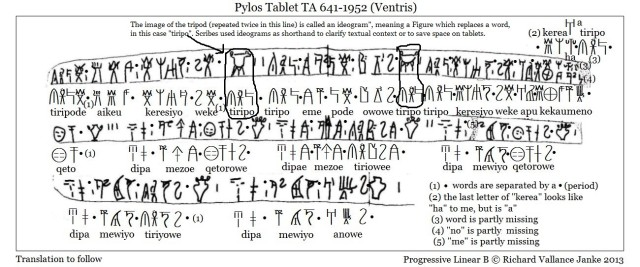 Pylos Tablet TA 641-1952 Ventris with Linear B FONT