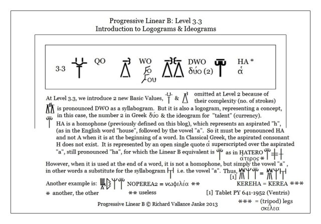progressive-linear-b-level-3-syllabograms-dipthongs-logograms