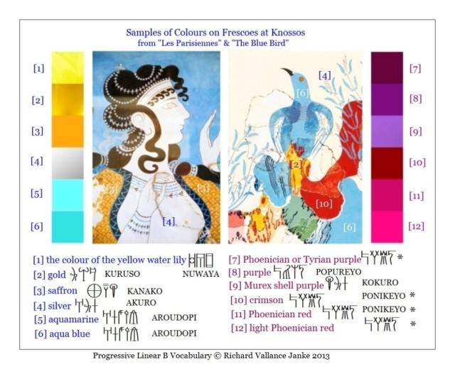 Knossos Frescos Blue Bird and Les Parisiennes details