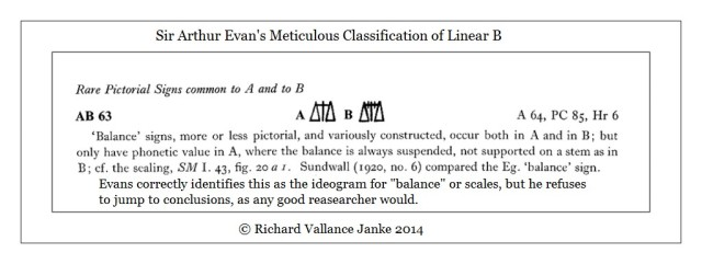 Evans Balance