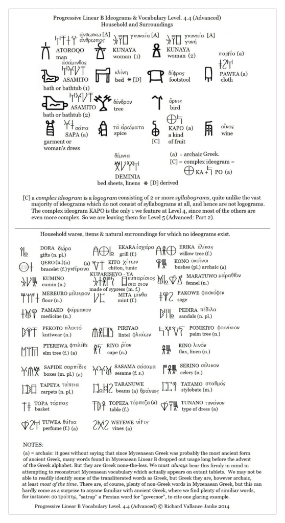 Progressive Linear B Level 4.4 Vocabulary Ideograms Household & Surroundings