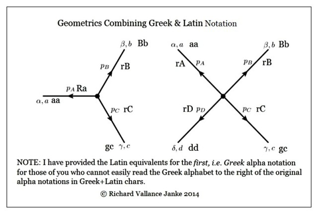 geometry with Greek and English algebraic annotation