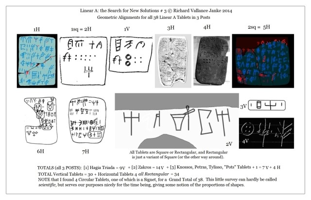 Linear A Tablets last Vertical plus 3 horizontal