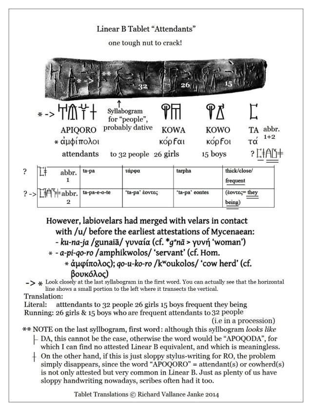 linear-b-attendants-tablet-apiqoro-kowa-kowo-ta2