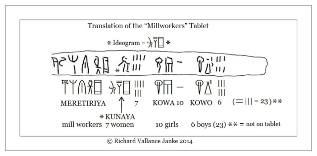 Translation of the Linear B Millworkers Tablet