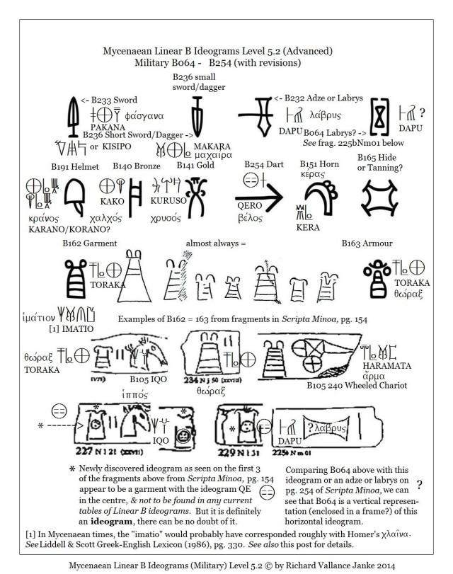 Linear B Ideograms Military B064-B254 revisions
