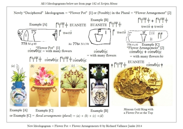 Ideologograms for flower pot flower arrangements & 4 Minoan Vase and ring with flower pot