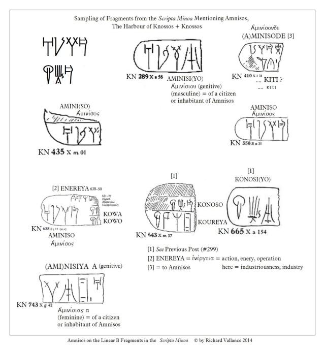 AMINISO 10 samples from Scripta Minoa