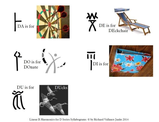 Linear B Mnemonics for DA DO DU DE DI