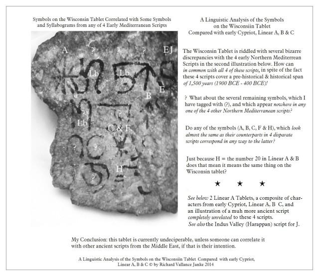 A symbols and syllabograms early Cretan Linear A Linear B Linear C