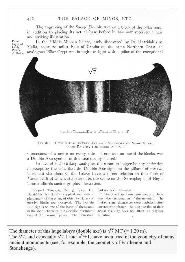 description of Labrys or double axe from Scripta Minoa Sir Arthur Evans
