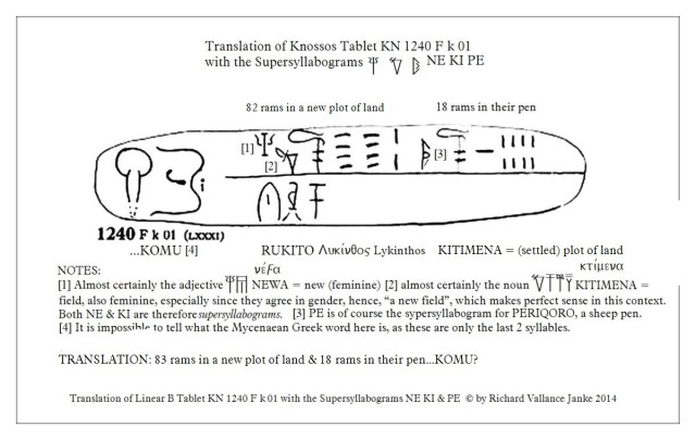 Knossos Tablet 1240 F k 01