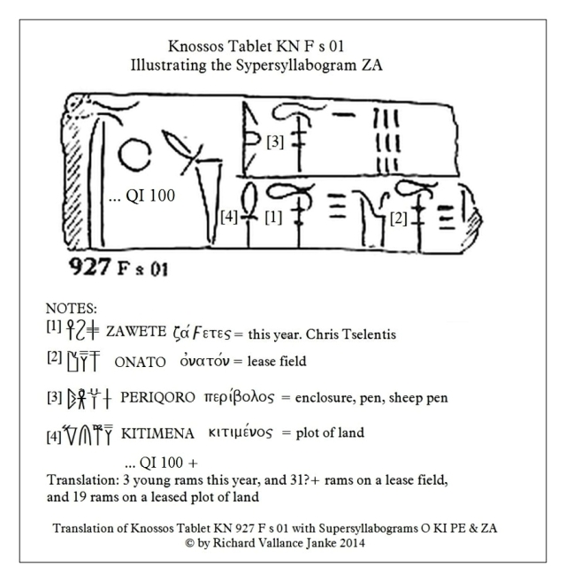 Knossos Tablet KN 927 F a 01 rams