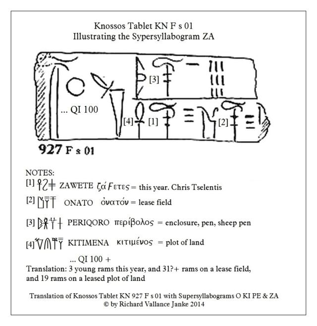 Knossos Tablet KN 927 F a 01 rams