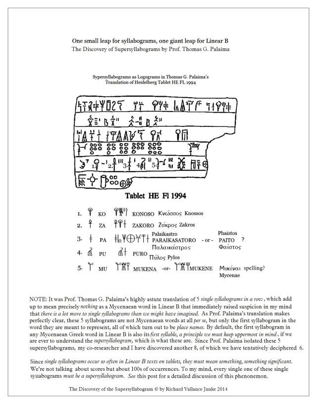 linear-b-heidelberg-he-fl-1994thomas-g--palaima