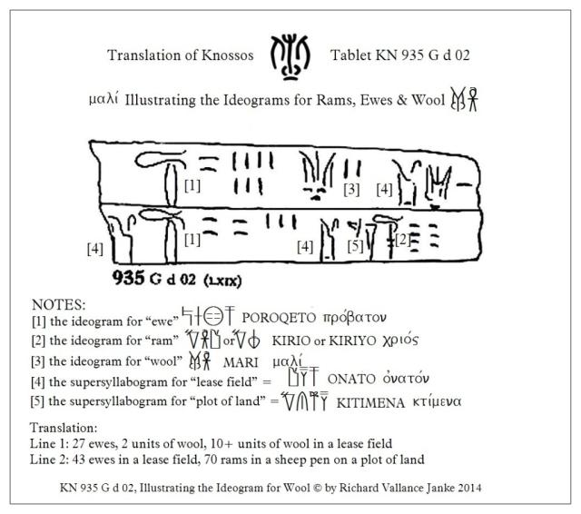 Knossos Tablet KN 935 G d 02