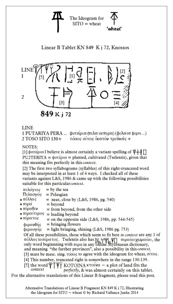 Knossos Fragment KN 849 K j 72 SITO wheat