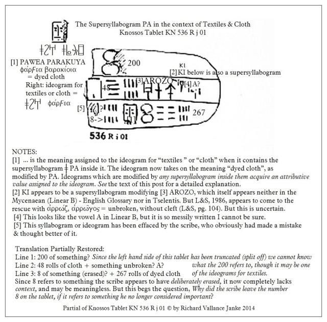 Knossos tablet KN 536 R i 01