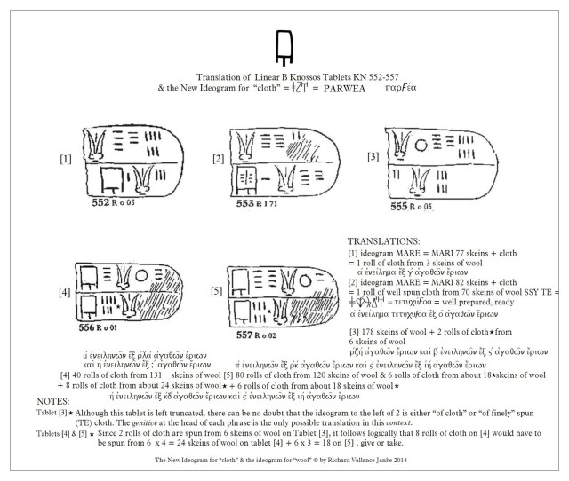 Linear B Knossos KN 552-557