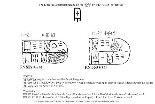 Linear B SSY TE for cloth A