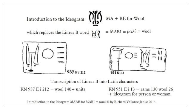 Linear B Tablets KN 937 & 951 mare MARI wool
