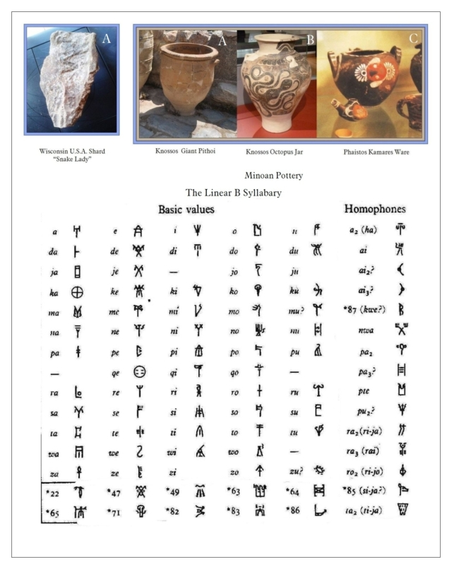Wisconsin Tablet Linear B and Minoan