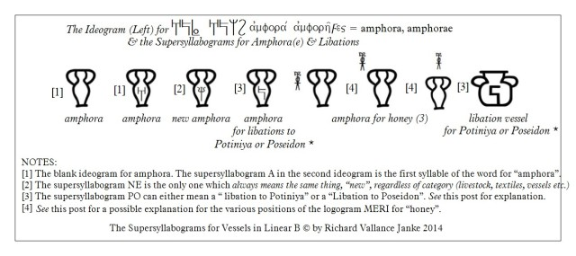 All Ideograms & Supersyllabograms for vessles and MERI honey