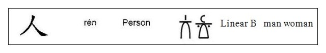 Chinese person Linear B man woman