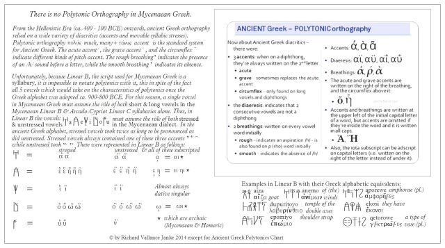 Greekpolytonics