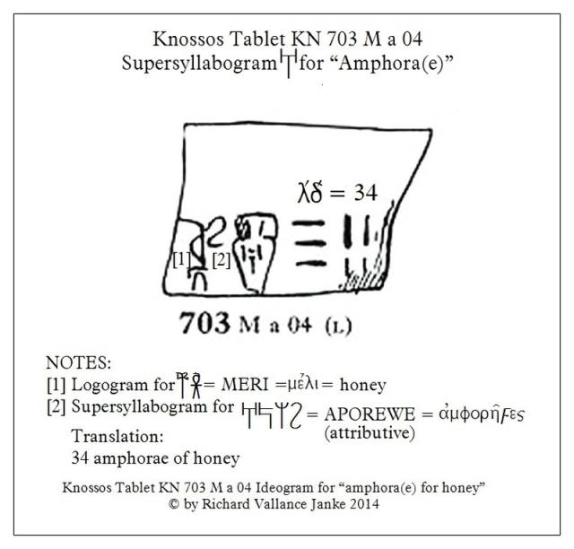 KN 703 M a 04 34+ amphorae of honey
