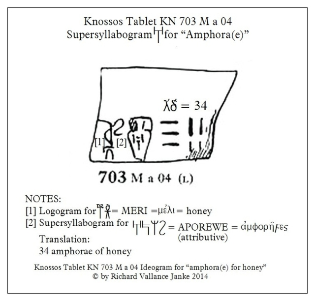 KN 703 M a 04 34+ amphorae of honey