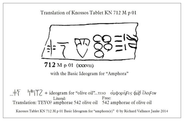 KN 712 M p 01 TEYO amphorae 542 olive oil