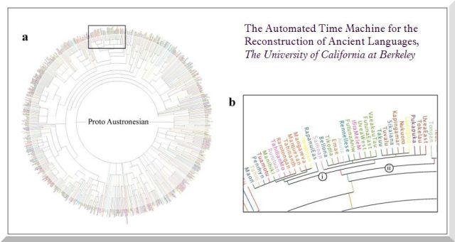 Automated Time Machine to Reconstruct Ancient Languages