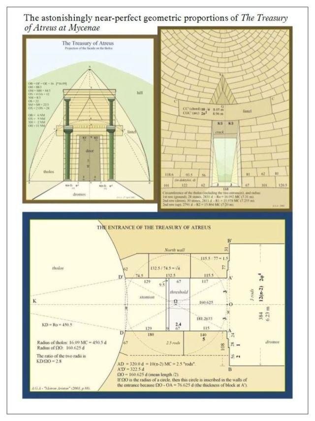Geometry of the Treasury of Atreus Mycenae