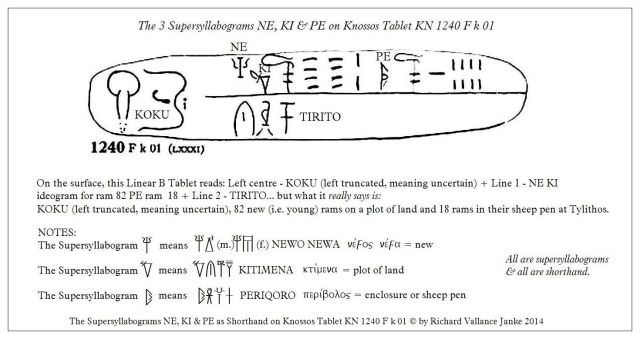 KN 1240 1240 F k 01 34 supersyllabograms as Linear B shorthand