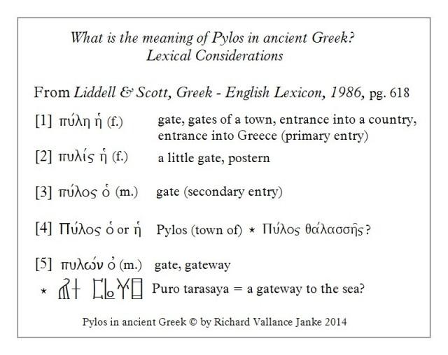 Lexicon Pylos Liddell & Scott 1986