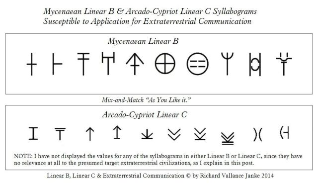 Linear B & Linear C Extraterrestrial Communication