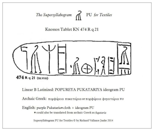 Linear B Tablet  KN 474 R q 21 PUPUREYA PUKATARIYA